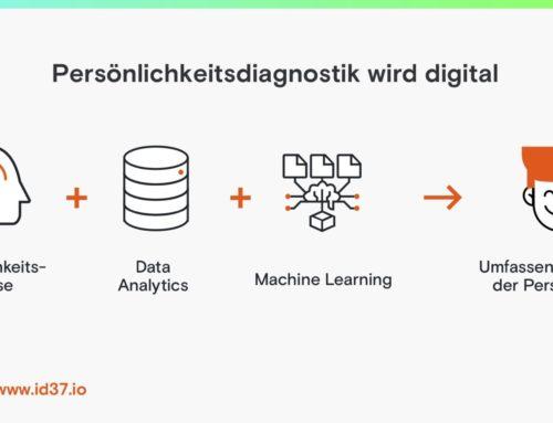 ID37: Persönlichkeitsdiagnostik goes digital